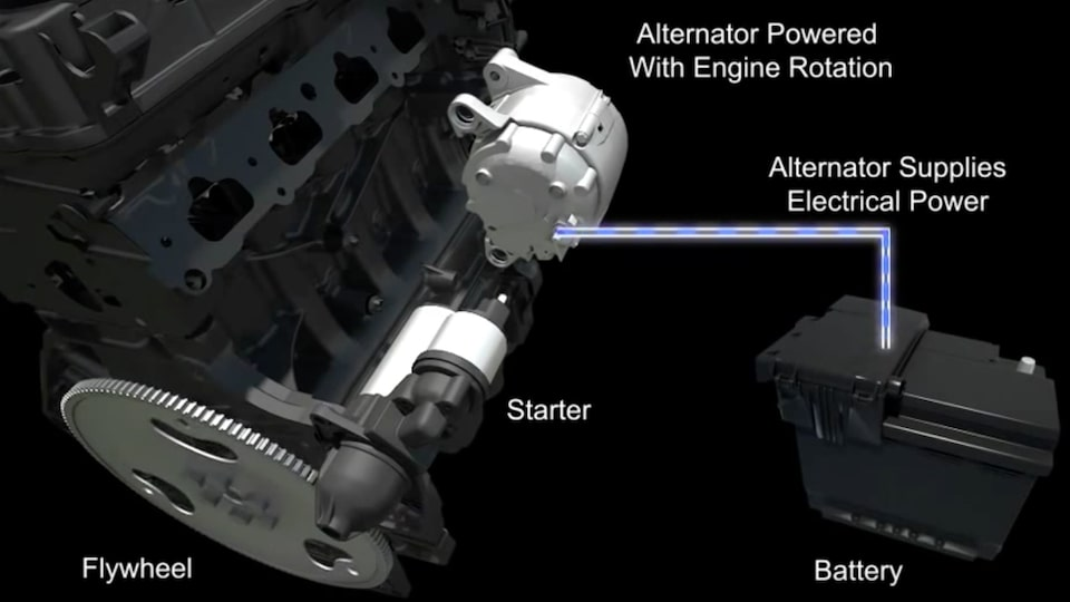 How Automotive Starting And Charging Systems Work: ACDelco Electrical Systems Video