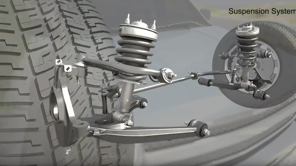 How Steering And Suspension Systems Work: ACDelco Under Car Video