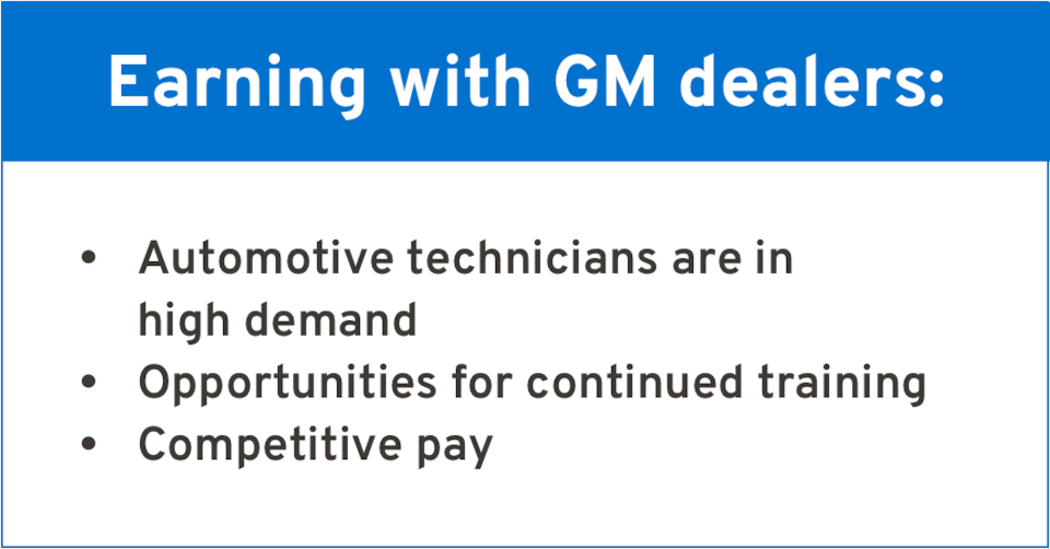 Earning with GM Dealers: Compensation & Benefits